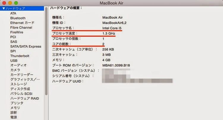 MacのCPU確認画面