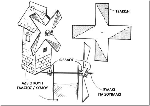 toy-windmills-diagram-big(1)