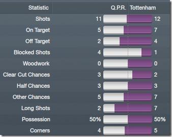 vs Tottenham