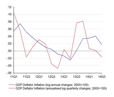 05_deflator