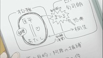 [HorribleSubs] Kamisama Dolls - 11 [720p].mkv_snapshot_05.49_[2011.09.13_19.37.33]