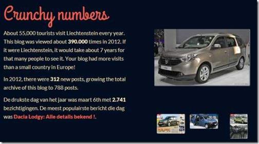 Statistiek mcvjournaal 31-12-2012 01