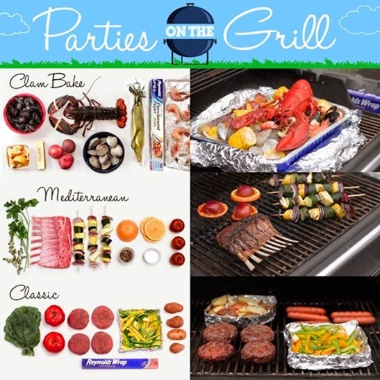 Parties on the Grill