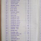 wykaz płatników składki gminy żydowskiej w Staszowie na rok 1930 cz.10.jpg