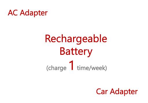 Hygeia EnJoye LBI Rechargeable Battery 3 Power Sources Breast Pump Ratings.jpg