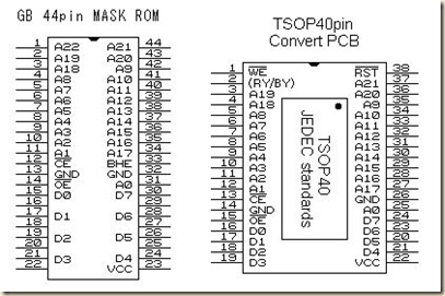 TSOP40_gb2