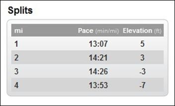 1st 5K time2
