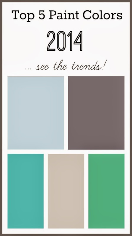 Top 5 Paint Colors 2014 see the Color of the Year trends! #paint #color