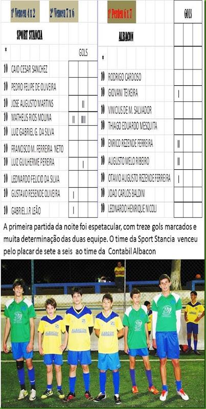 Contabil Albacon - Sport Stancia