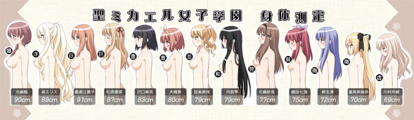 Sono Hanabira Artbook Peko Illustration breast sizes