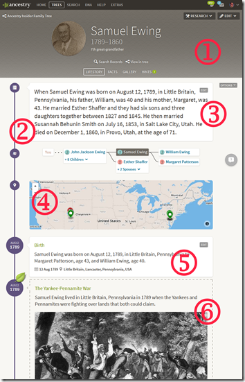 Ancestry.com's new LifeStory is coming soon