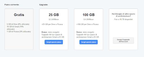 Google allarga lo spazio anche a Gmai