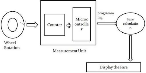 wiring diagram for johnson 70fsl 75b diagram  u2022 kreativmind co