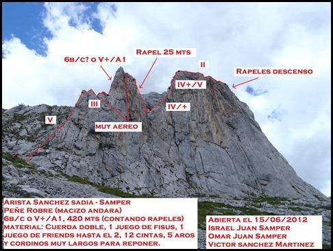Croquis Sanchez Sadia-Samper 300m 120m Rapel 6c¿ (V  A1 Oblig) (Peña Robre, Andara) 2
