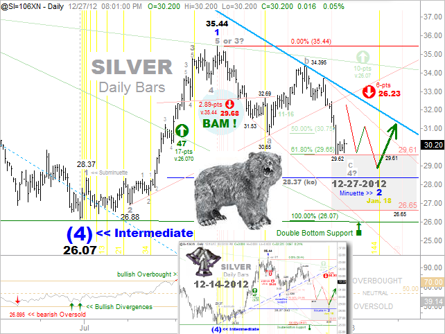 12-24-2012 Silver Update