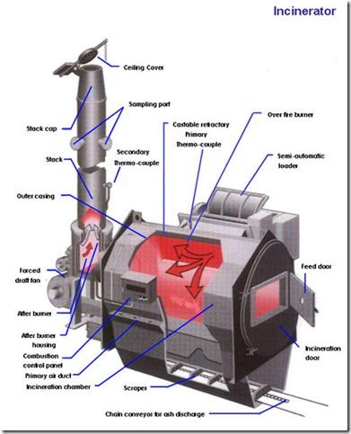 incinerator_1