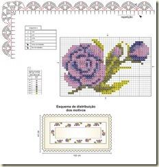 trilhodemesa-floral_grafico1_02-03-12