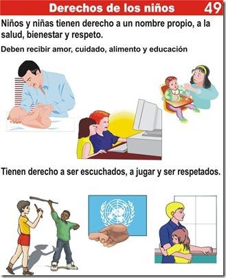 Tarea de los derechos de los niños para niños de primaria