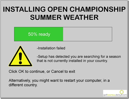 2012 Open Championship Detailed Weather Forecast