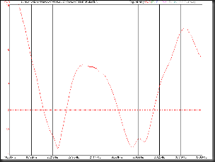 Imax 2000 16-35 Mhz
