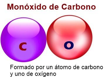 Molecula de monoxido de carbono