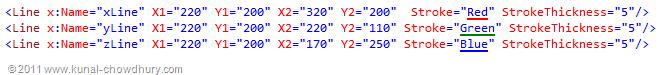 WP7.1 Demo - Accelerometer - Line control XAML