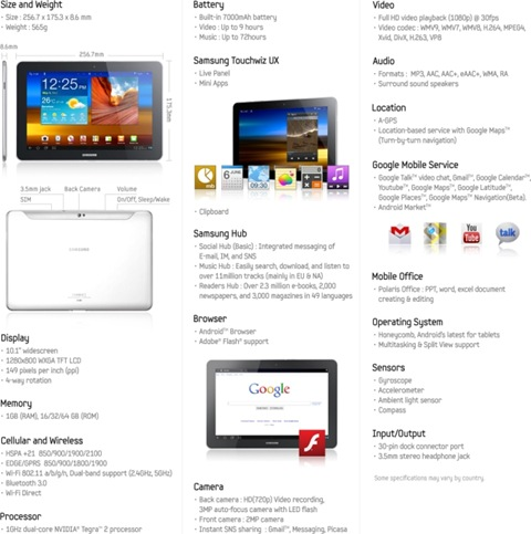 Samsung Galaxy Tab 750 Features