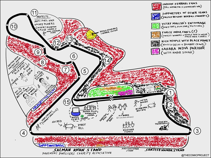 Guide to the Formula 1 Indian Grand Prix
