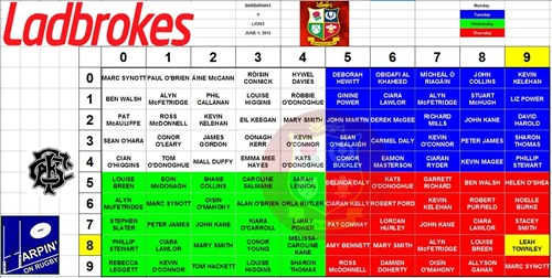 LADBROKES FINAL GRID