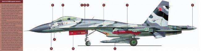 Russian Fighter Aircraft Sukhoi Su-27SKM [ Россия истребителя Су-27СКМ ]