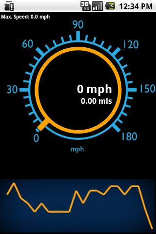 My Speedometer app of choice - TrueSpeed for BlackBerry 10 ...