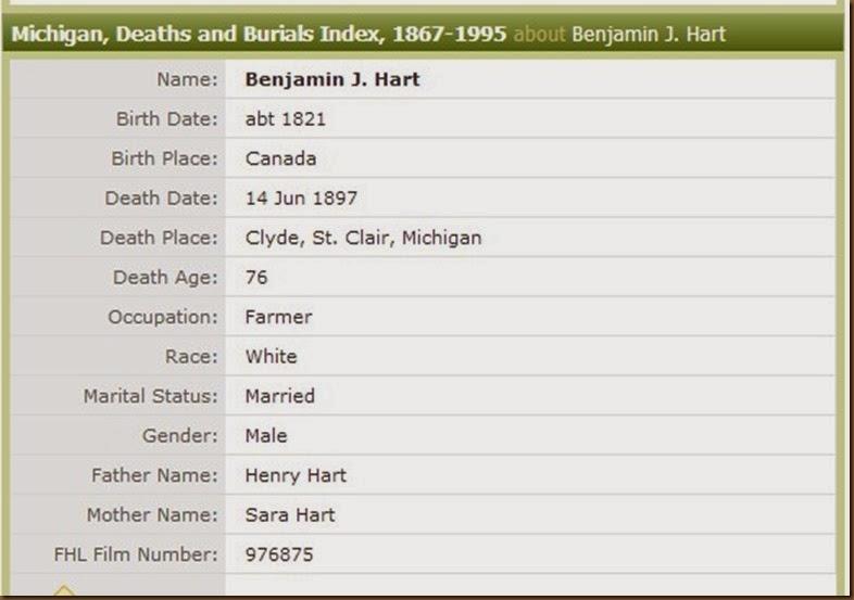 Hart_Benjamin_death index