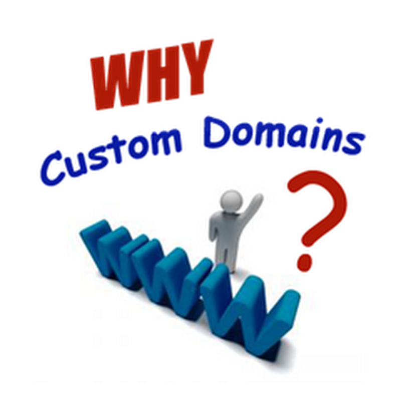 Custom Domain Names for Artist Websites – The Advantages