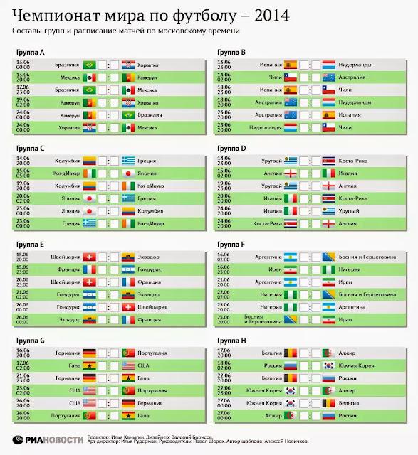 расписание матчей чм 2018 в москве