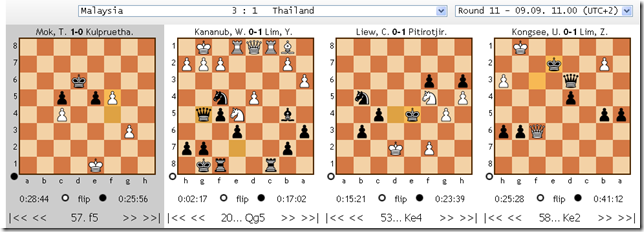 Malaysia vs Thailand, 11th round, 40th Chess Olympiad 2012