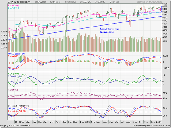 Nifty_Jan3114