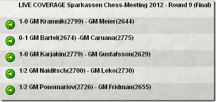 Results from Internet Chess Club