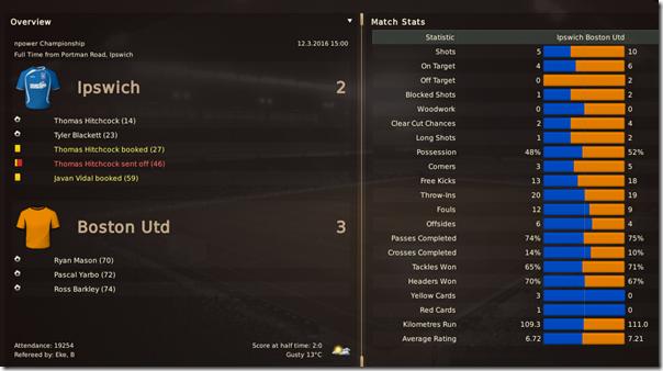 Ipswich - Boston United 2:3