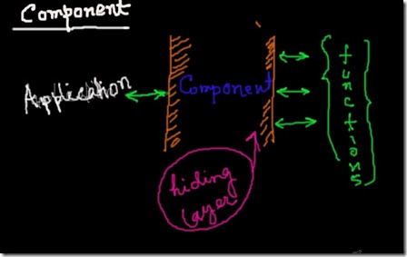component-module