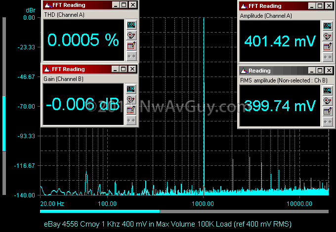 eBay 4556 Cmoy 1 Khz 400 mV in Max Volume 100K Load (ref 400 mV RMS)