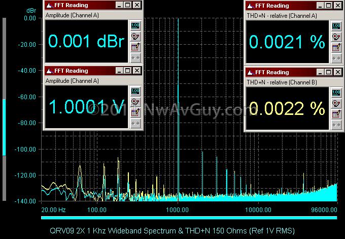 QRV09 2X 1 Khz Wideband Spectrum & THD N 150 Ohms (Ref 1V RMS)