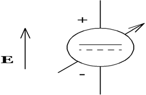 Symbol representing a reversible dc power supply whose voltage is adjustable