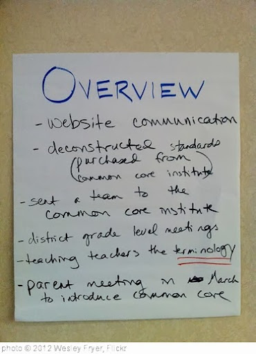 'CCSS Overview' photo (c) 2012, Wesley Fryer - license: http://creativecommons.org/licenses/by/2.0/