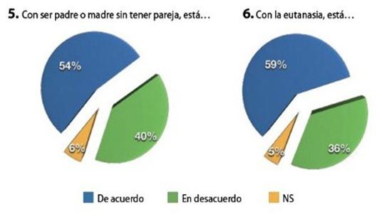 Ipsos NF