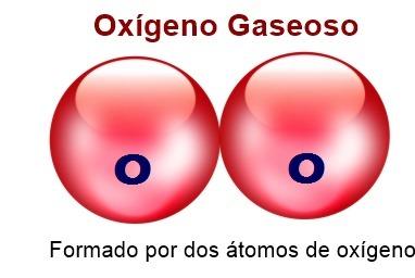 Molecula de oxigeno gaseoso