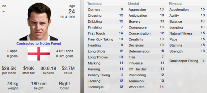 Adam Smith in Football Manager 2013