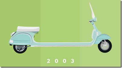 Vespalogy 2003