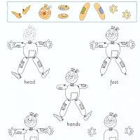 partes del cuerpo 2.jpg