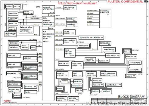 Fujitsu S7110 S7111, Gilia Main Board Rev.03 Free Download