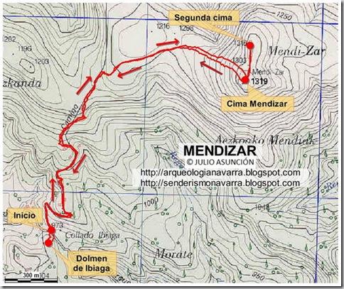 Mapa ruta Mendizar - Selva de Irati